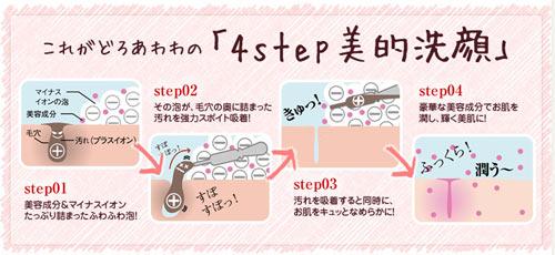 どろあわわの「4step美的洗顔」