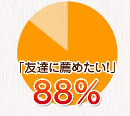 どろあわわ 友達にも薦めたい 88%